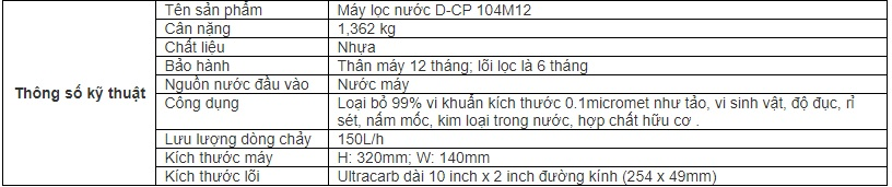 May Loc Nuoc Doulton 104m12